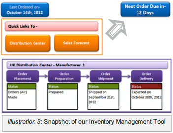 example of related literature in inventory system for groceries Chapter ii review of related literature and studies 21foreign related studies 211 computerized inventory management system according to thomas m mchugh (2011) computerized inventory management systems provide many benefits that are hard to obtain using paper methods or an in-house spreadsheet.